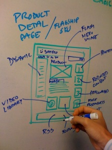 Product Detail Whiteboarding