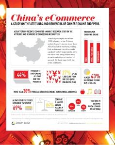 Chinese eCommerce Consumer Data