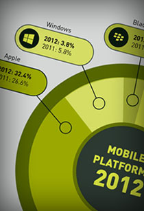 infographic_MobileMarketing-shadow