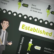 infographic_B2Bbuyer-shadow