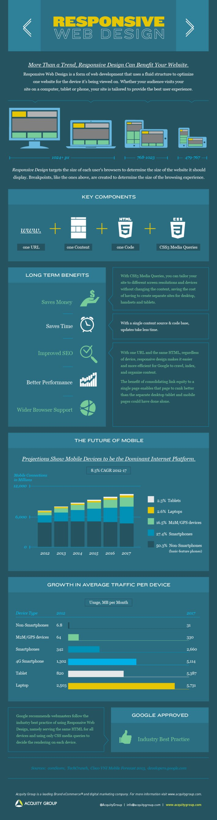 ResponsiveDesign-infographic-05