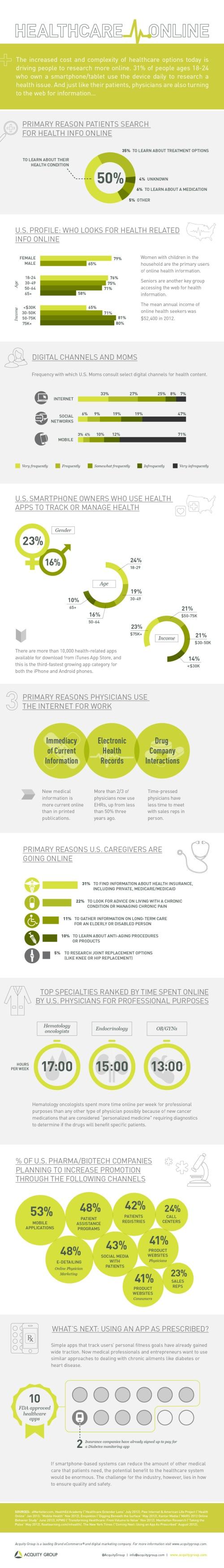Healthcare Online