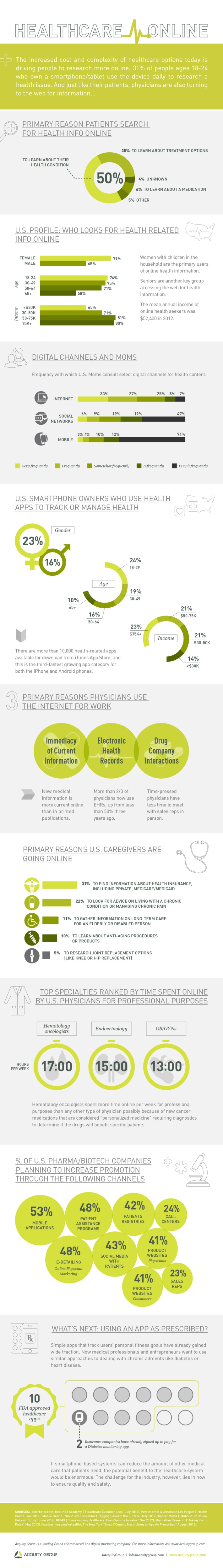 AG_healthcare-infographic-04