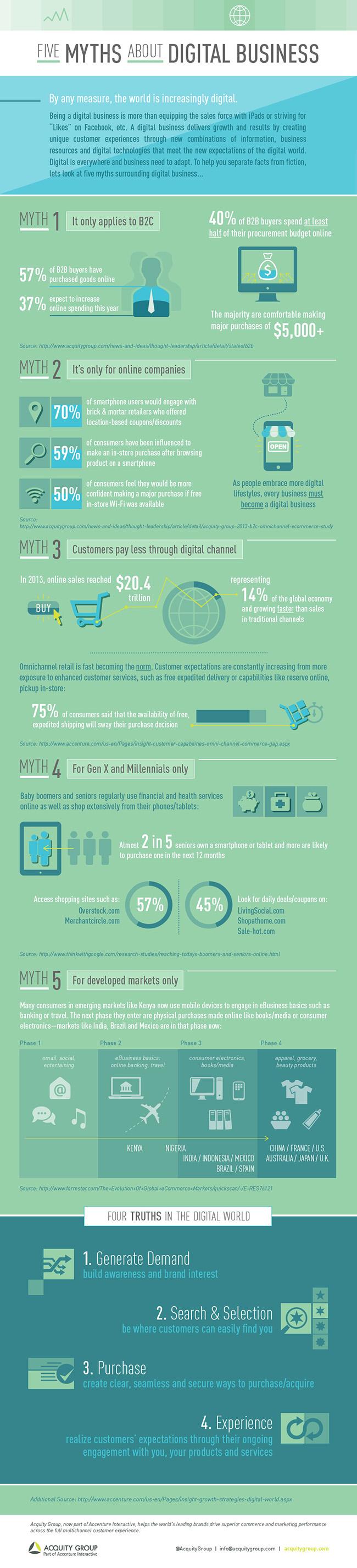 UCD&Ethnography-infographic_v4