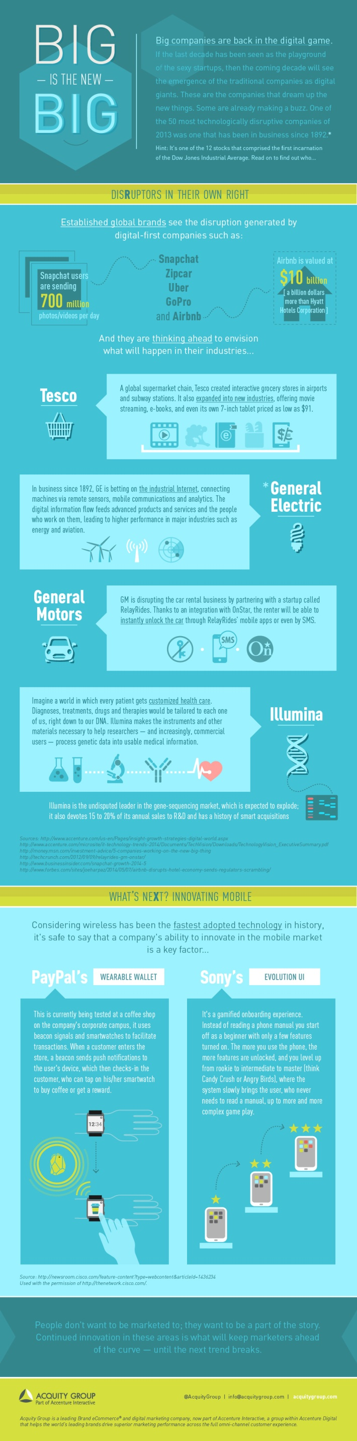 Big-is-theNewBig-infographic_f2